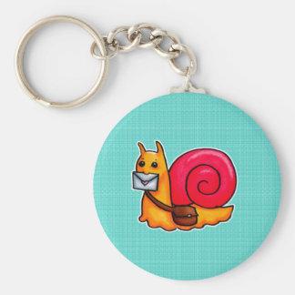 Snail mail key ring