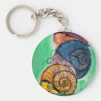 Snail Pile Keychain