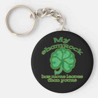 Snarky Shamrock Joke Keychain #1