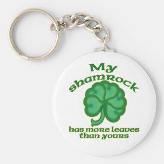 Snarky Shamrock Joke Keychain #2