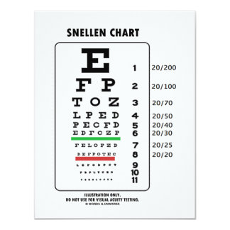 Snellen Chart (Medical Visual Acuity Testing) Card