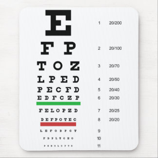 Snellen Eye Chart Mousepad