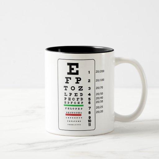 Snellen eyechart mug