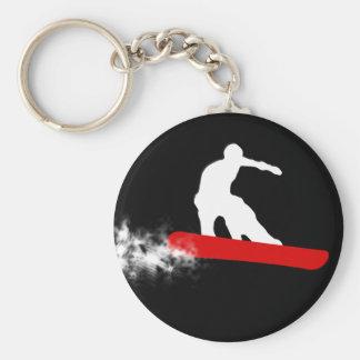 snowboard. red. key ring