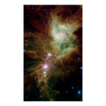 Snowflake Cluster & Cone Nebula Poster