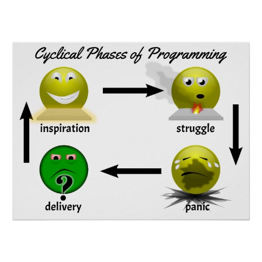 software-phases-2014-01-07 poster