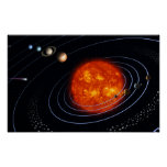 Solar System 8 Posters