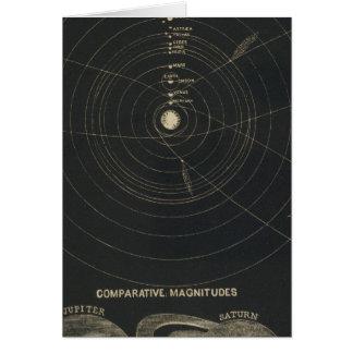Solar System, magnitudes Greeting Card