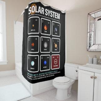SOLAR SYSTEM MATRIX - astronomical symbols & units Shower Curtain