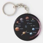 Solar System Planets Keychain