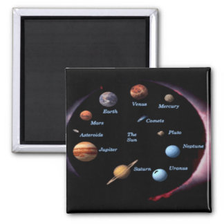 Solar System Planets magnet