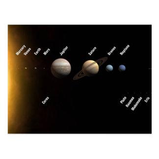 Solar System Postcard