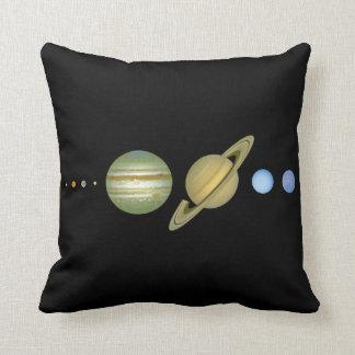 Solar Sytem ~ Long View Throw Pillow