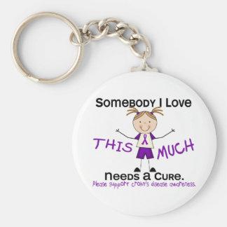 Somebody I Love - Crohns Disease (Girl) Key Ring
