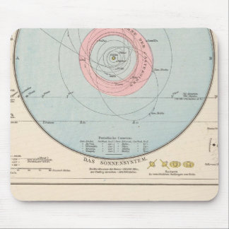 Sonnensystem, Mondkarte Celestial Map Mouse Mat
