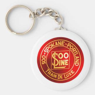 Soo Line Railroad Sign Keychain