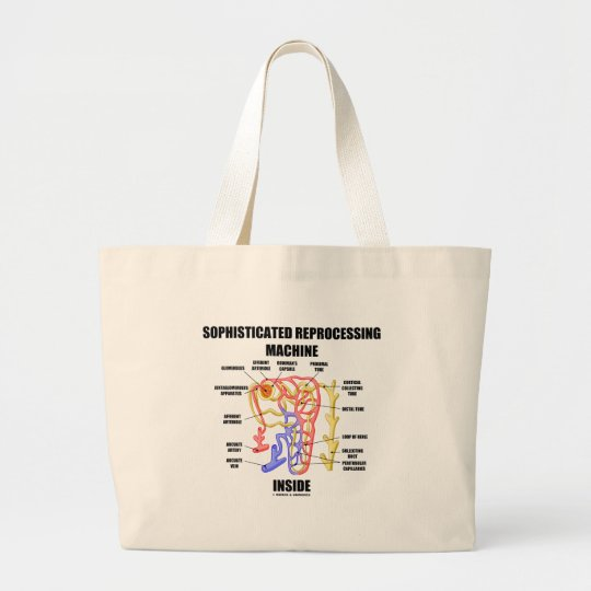 Sophisticated Reprocessing Machine Inside Large Tote Bag