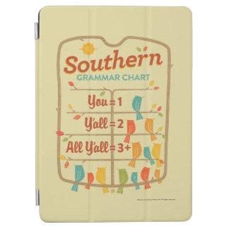 Southern Grammar Chart iPad Air Cover
