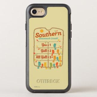 Southern Grammar Chart OtterBox Symmetry iPhone 7 Case