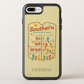 Southern Grammar Chart OtterBox Symmetry iPhone 7 Plus Case