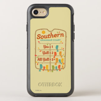 Southern Grammar Chart OtterBox Symmetry iPhone 8/7 Case