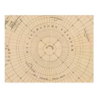 Southern Hemisphere, Antarctica Postcard