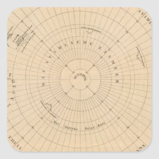Southern Hemisphere, Antarctica Square Sticker