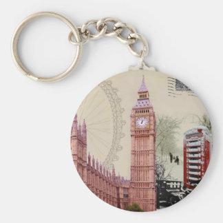 souvenir basic round button key ring