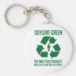 Soylent Green Keychain