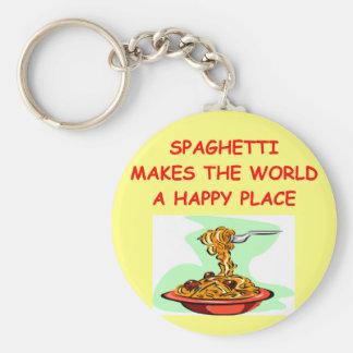 spaghetti keychains