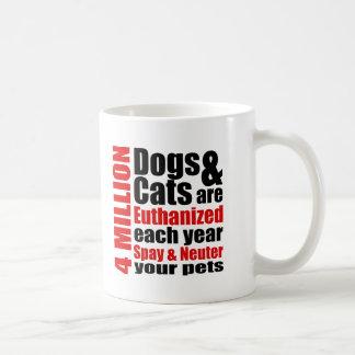 Spay and Neuter Your Pets Mug
