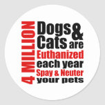 Spay and Neuter Your Pets Round Sticker