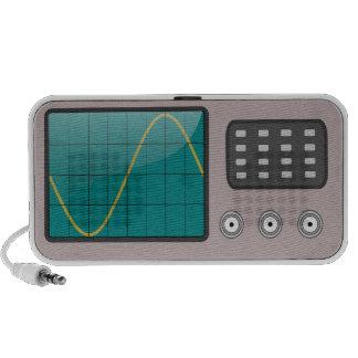Speaker wave level
