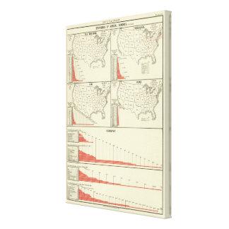special school's statistics canvas print