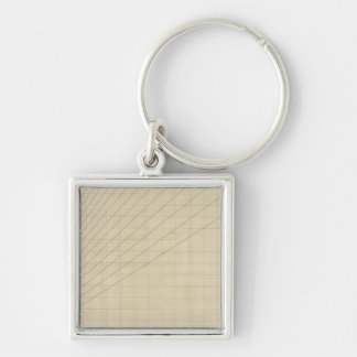 Speed, time, distance graph key ring