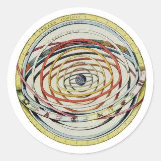 Sphaera zodiac round sticker