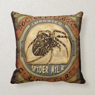 Spider Milk Cushions