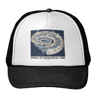 Spiral Of Geological Time (Earth's History Spiral) Cap