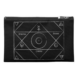 Spiritus Anima Corpus Travel Accessory Bag