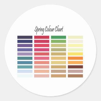 Spring Colour Chart Round Sticker