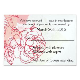 Spring Floral Wedding Invitation Response Card