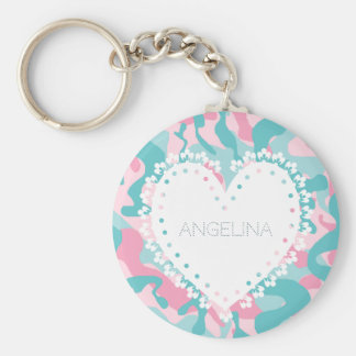 Spring Girly Camouflage Personalize Key Ring