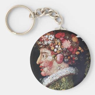 Spring (La Primavera) Giuseppe Arcimboldo Basic Round Button Key Ring