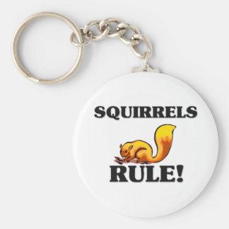 SQUIRRELS Rule Key Chains
