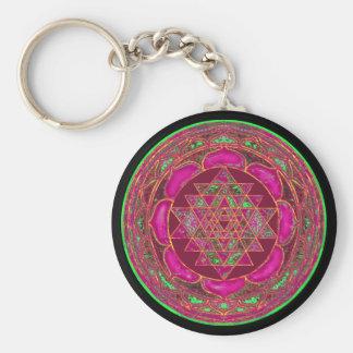 Sri Lakshmi Yantra Mandala Basic Round Button Key Ring