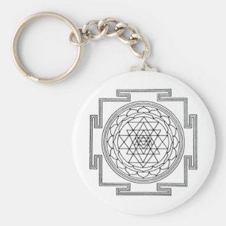 Sri Yantra Mandala Key Ring