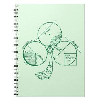 St. Patrick's Day Geometry Spiral Notebooks