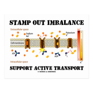 Stamp Out Imbalance Support Active Transport Postcard