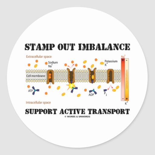 Stamp Out Imbalance Support Active Transport Sticker