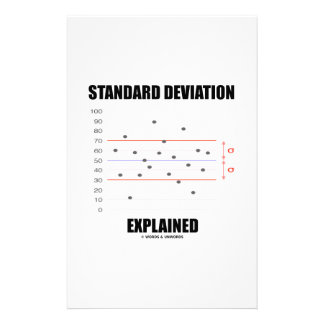 Standard Deviation Explained Custom Stationery